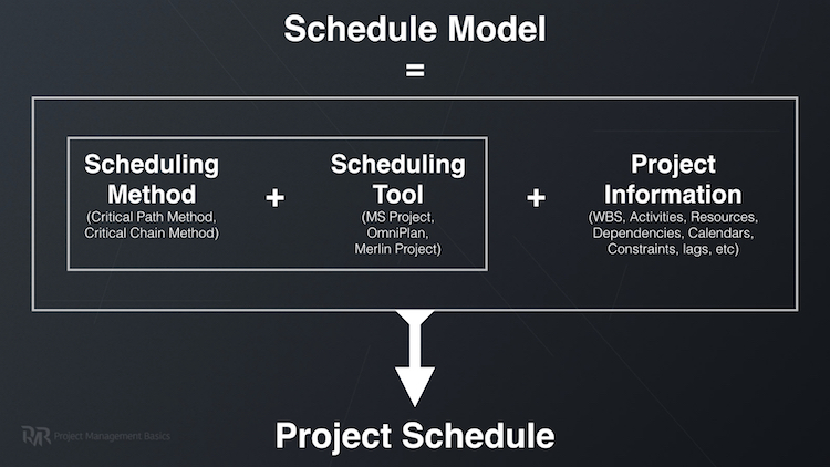 schedule model explained