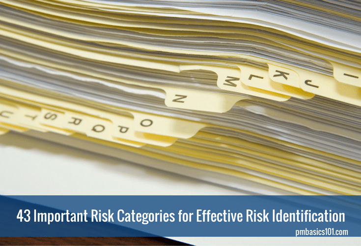 A pile of folders represents variety of risk categories