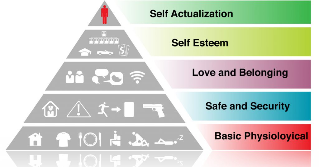 Maslow's Hierarchy of Needs as a pyramid