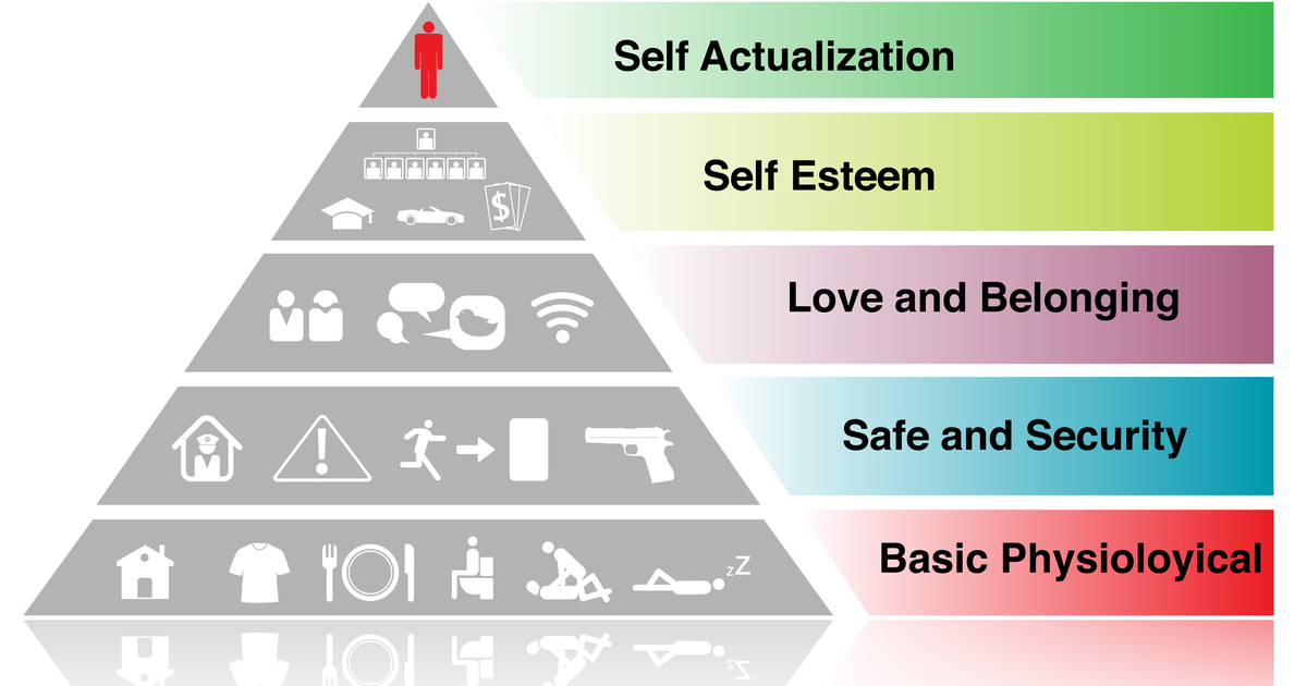 Maslows Hierarchy Of Needs And Its Practical Application On Your Projects