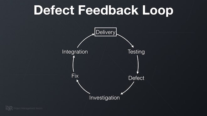 Project Quality concepts - Defect feedback loop